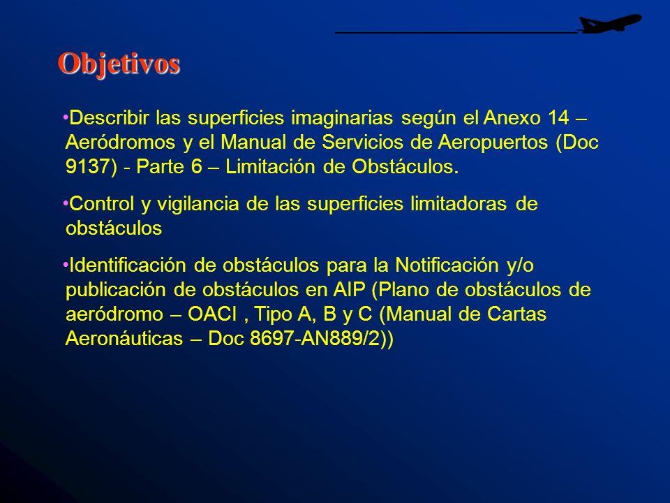 Objetivos Describir las superficies imaginarias según el Anexo 14 – Aeródromos y el Manual de Servicios de Aeropuertos (Doc 9137) - Parte 6 – Limitaci