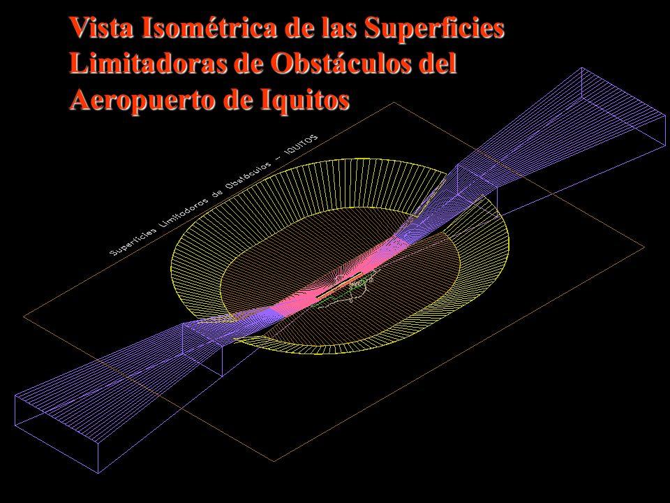 Vista Isométrica de las Superficies Limitadoras de Obstáculos del Aeropuerto de Iquitos