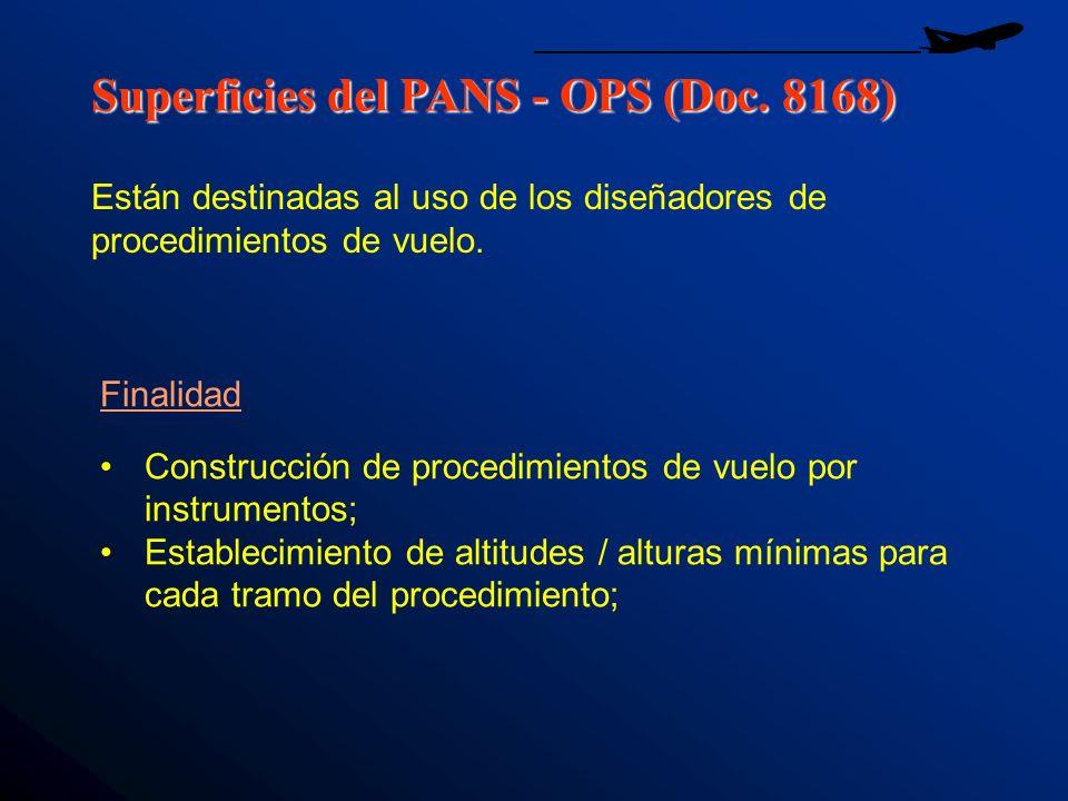 Superficies del PANS - OPS (Doc. 8168) Están destinadas al uso de los diseñadores de procedimientos de vuelo. Finalidad Construcción de procedimientos