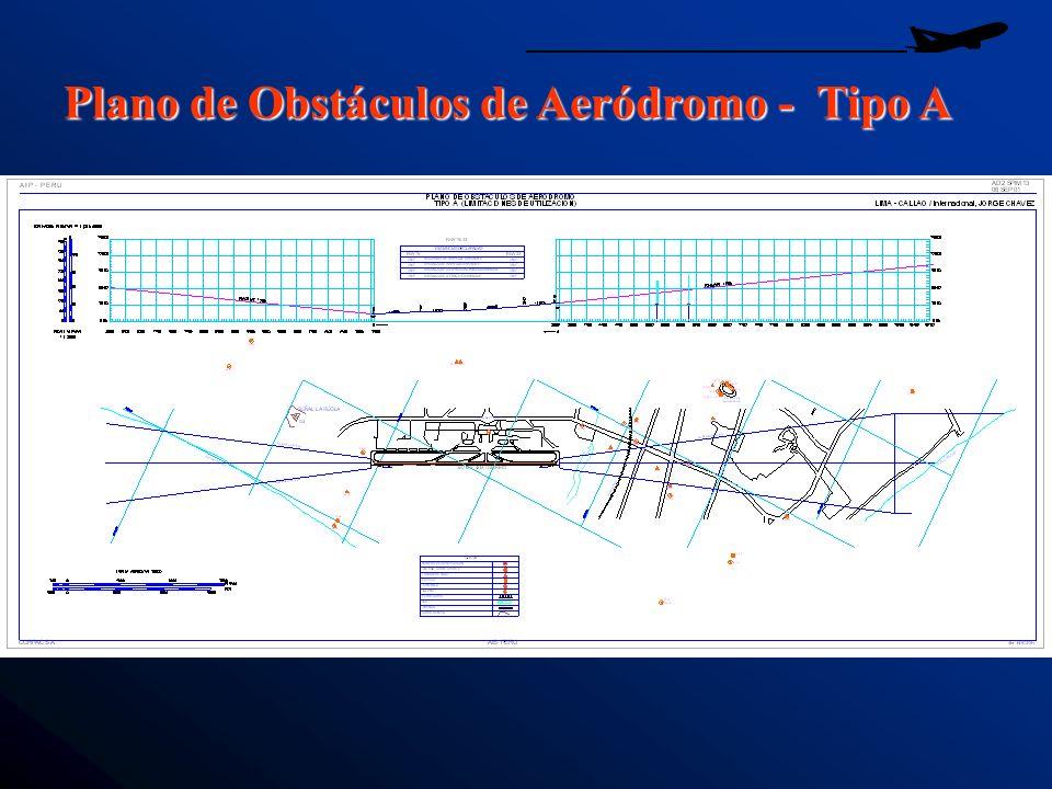 Plano de Obstáculos de Aeródromo - Tipo A