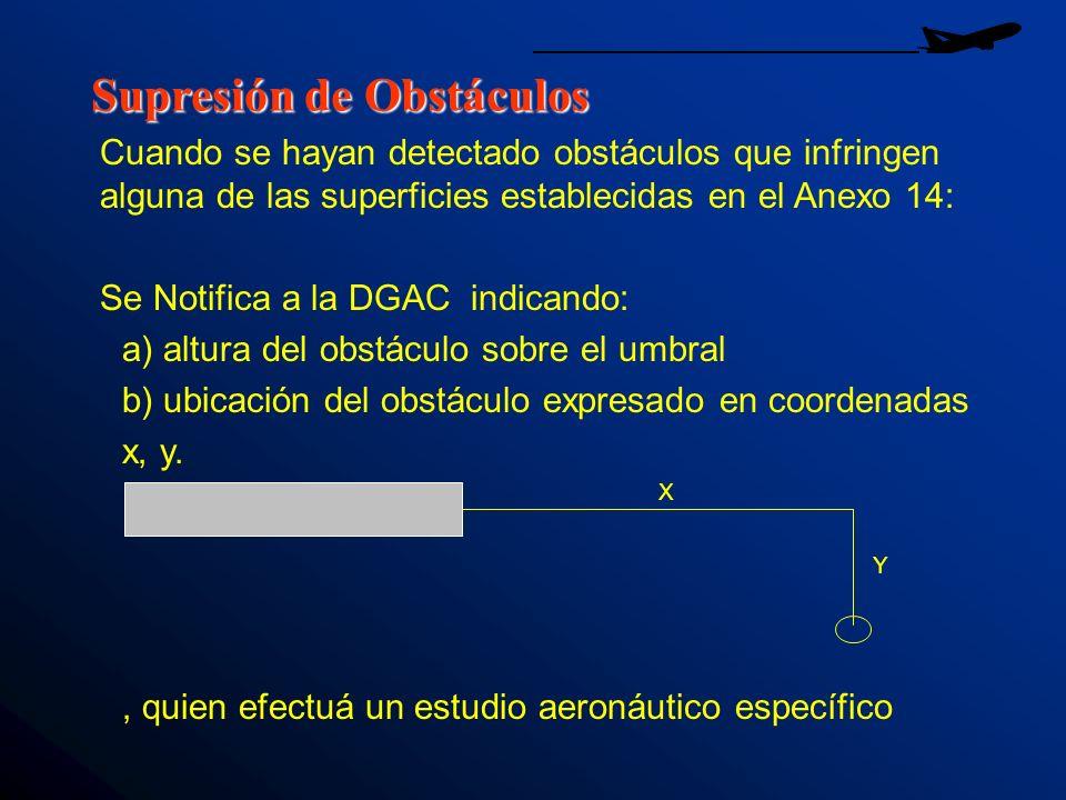 Supresión de Obstáculos Cuando se hayan detectado obstáculos que infringen alguna de las superficies establecidas en el Anexo 14: Se Notifica a la DGA