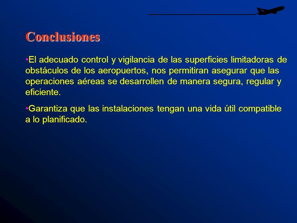 El adecuado control y vigilancia de las superficies limitadoras de obstáculos de los aeropuertos, nos permitiran asegurar que las operaciones aéreas s