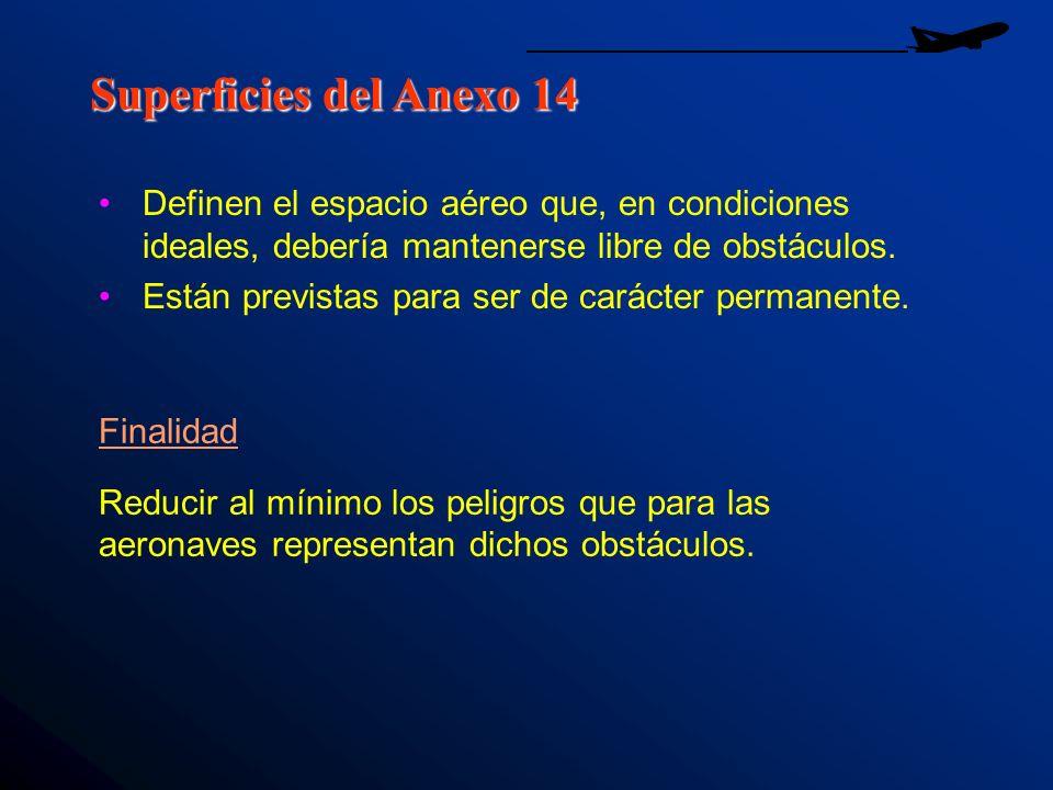 Superficies del Anexo 14 Definen el espacio aéreo que, en condiciones ideales, debería mantenerse libre de obstáculos. Están previstas para ser de car