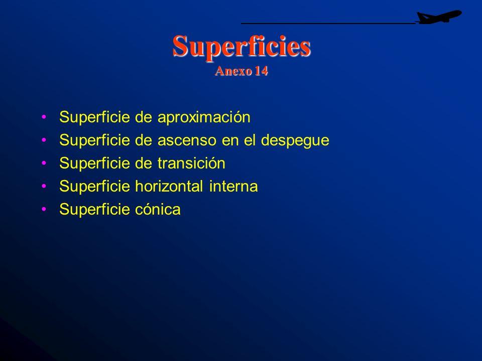 Superficies Anexo 14 Superficie de aproximación Superficie de ascenso en el despegue Superficie de transición Superficie horizontal interna Superficie