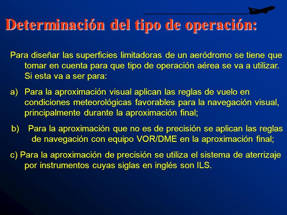 Determinación del tipo de operación: Para diseñar las superficies limitadoras de un aeródromo se tiene que tomar en cuenta para que tipo de operación