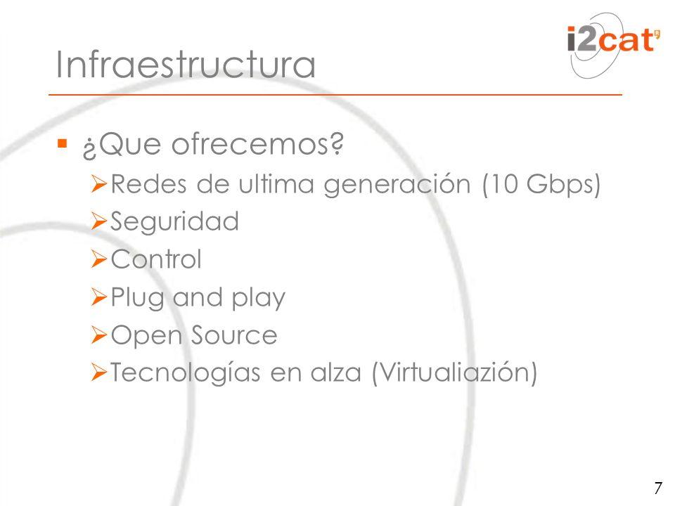 Infraestructura ¿Que ofrecemos.