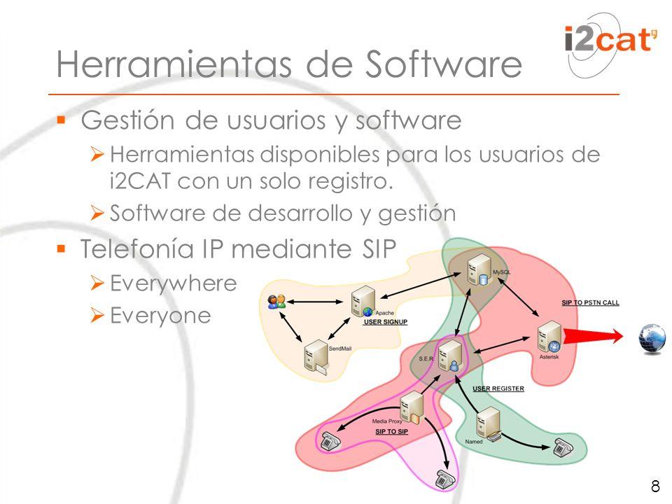 Herramientas de Software Gestión de usuarios y software Herramientas disponibles para los usuarios de i2CAT con un solo registro.