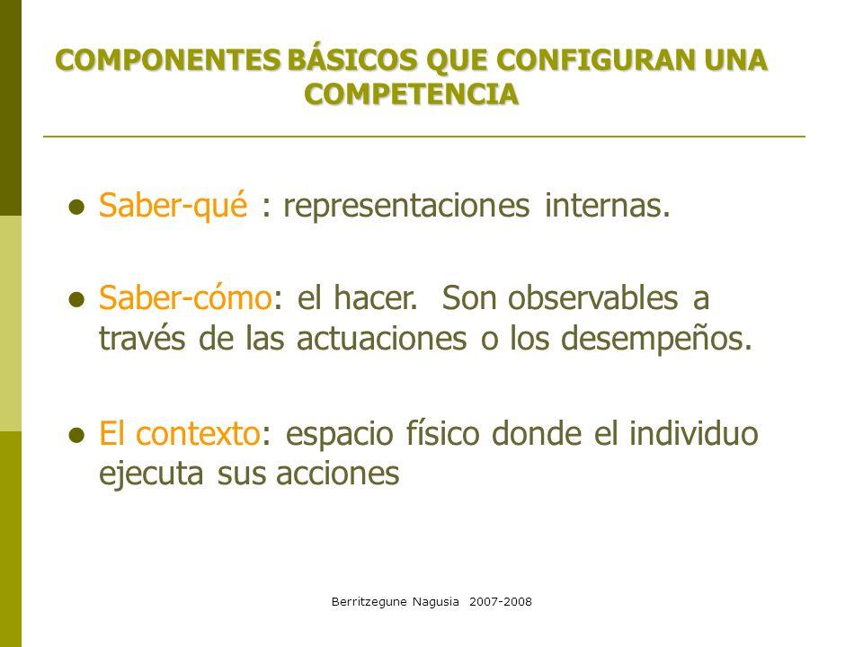 Berritzegune Nagusia 2007-2008 COMPONENTES BÁSICOS QUE CONFIGURAN UNA COMPETENCIA Saber-qué : representaciones internas. Saber-cómo: el hacer. Son obs