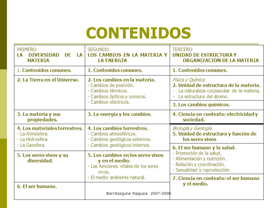 Berritzegune Nagusia 2007-2008 CONTENIDOS PRIMERO LA DIVERSIDAD DE LA MATERIA SEGUNDO LOS CAMBIOS EN LA MATERIA Y LA ENERGÍA TERCERO UNIDAD DE ESTRUCT