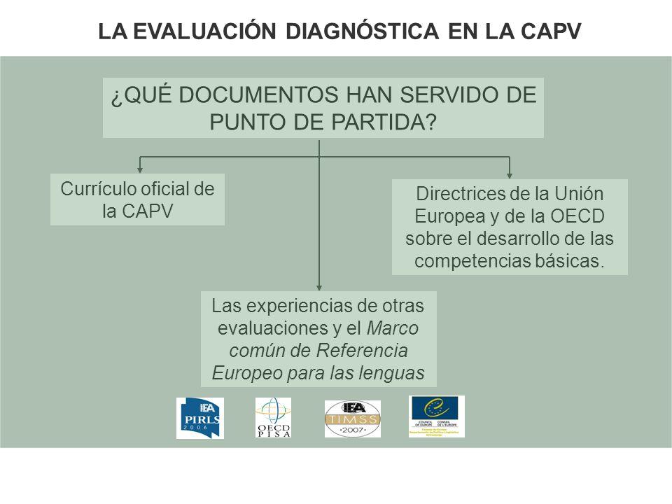 Currículo oficial de la CAPV ¿QUÉ DOCUMENTOS HAN SERVIDO DE PUNTO DE PARTIDA? Directrices de la Unión Europea y de la OECD sobre el desarrollo de las