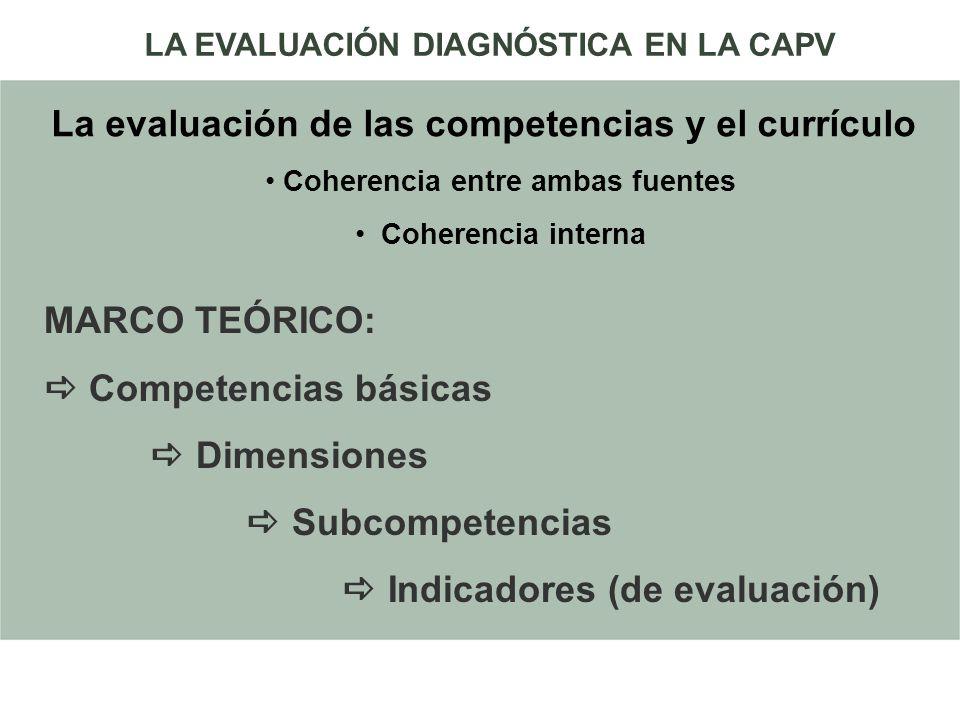 MARCO TEÓRICO: Competencias básicas Dimensiones Subcompetencias Indicadores (de evaluación) LA EVALUACIÓN DIAGNÓSTICA EN LA CAPV La evaluación de las
