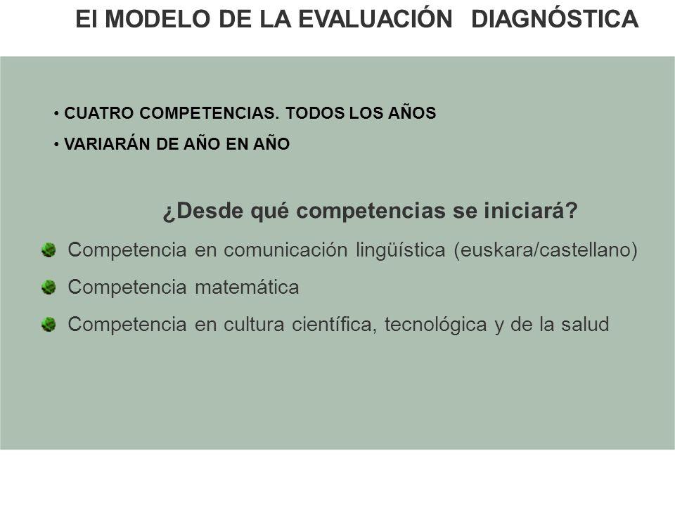 El MODELO DE LA EVALUACIÓN DIAGNÓSTICA ¿Desde qué competencias se iniciará? Competencia en comunicación lingüística (euskara/castellano) Competencia m