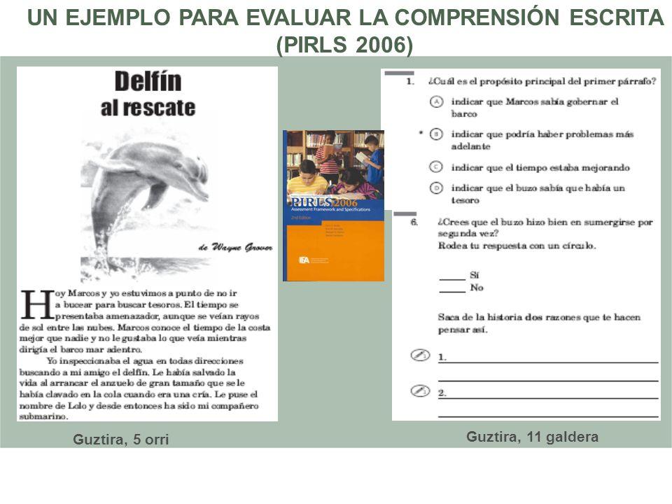 Guztira, 11 galdera UN EJEMPLO PARA EVALUAR LA COMPRENSIÓN ESCRITA (PIRLS 2006) Guztira, 5 orri