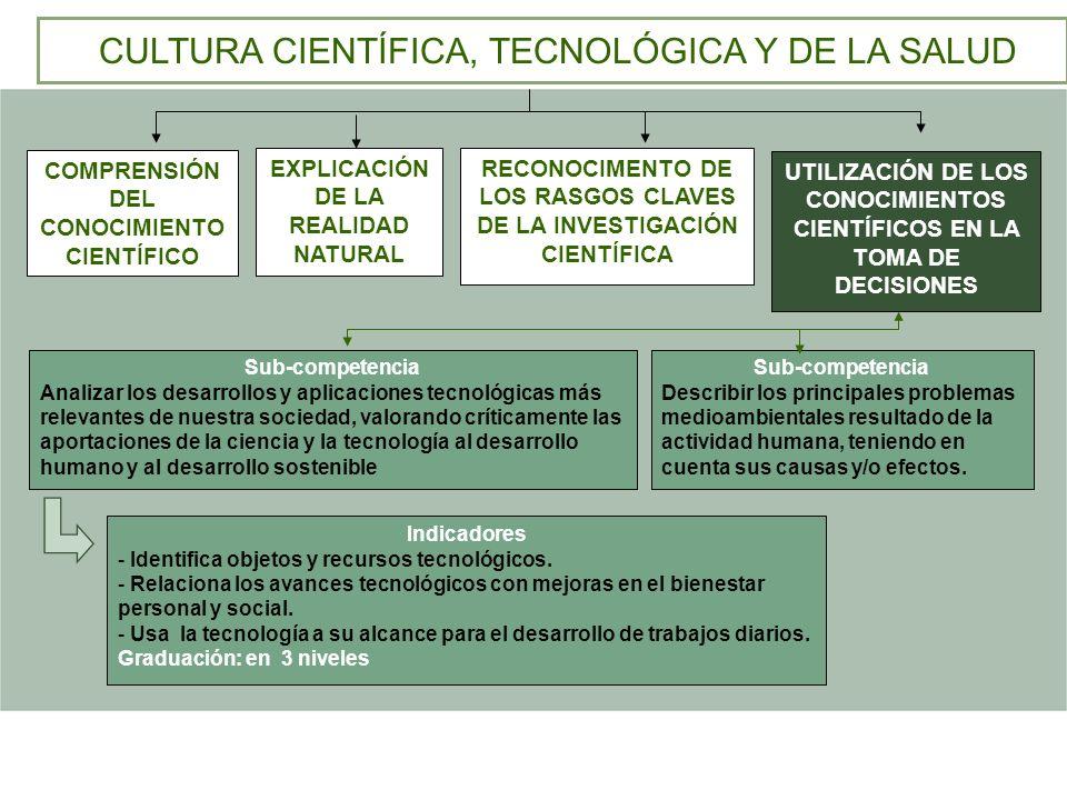 CULTURA CIENTÍFICA, TECNOLÓGICA Y DE LA SALUD COMPRENSIÓN DEL CONOCIMIENTO CIENTÍFICO EXPLICACIÓN DE LA REALIDAD NATURAL RECONOCIMENTO DE LOS RASGOS C