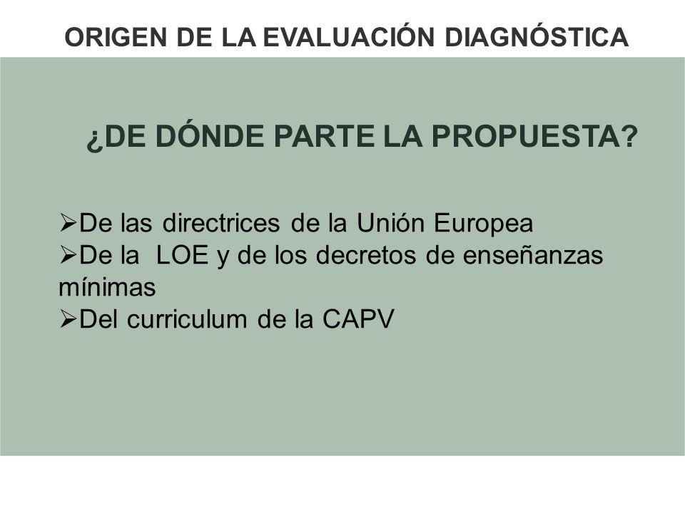 De las directrices de la Unión Europea De la LOE y de los decretos de enseñanzas mínimas Del curriculum de la CAPV ORIGEN DE LA EVALUACIÓN DIAGNÓSTICA
