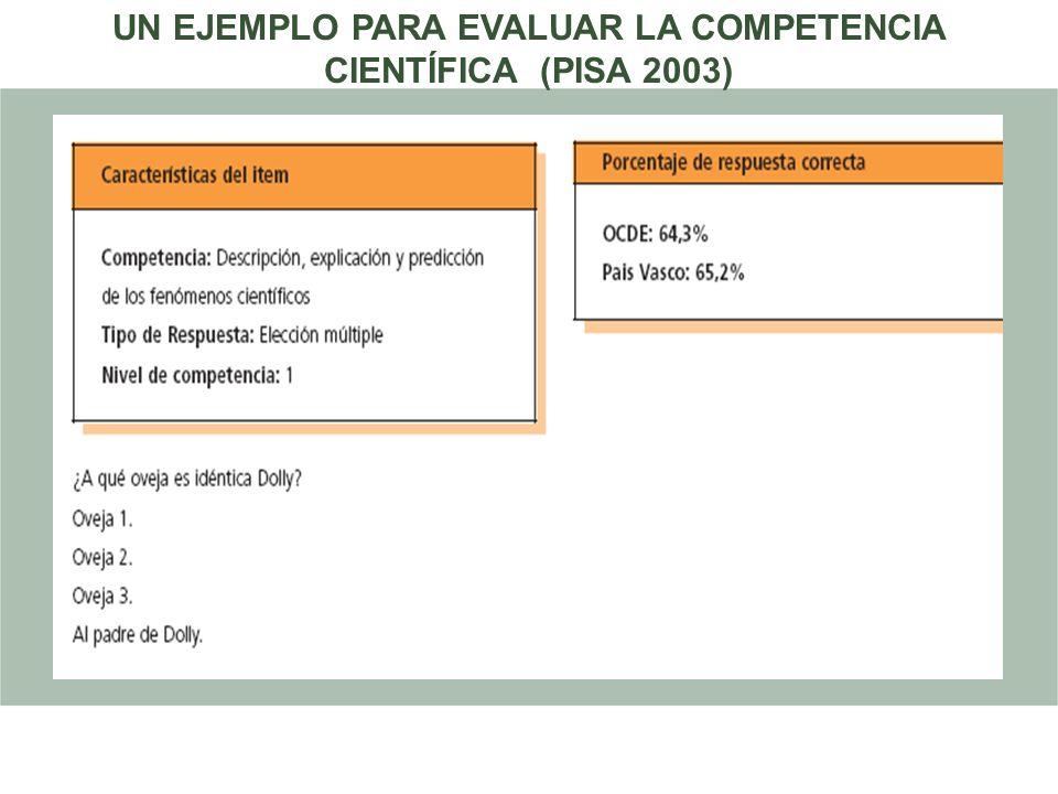 UN EJEMPLO PARA EVALUAR LA COMPETENCIA CIENTÍFICA (PISA 2003)