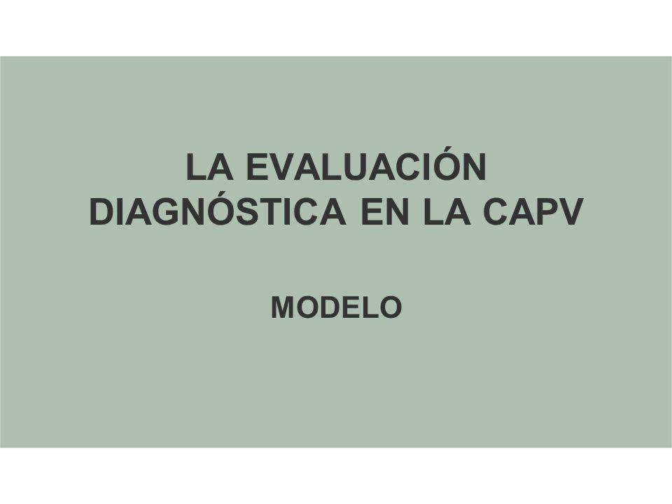 LA EVALUACIÓN DIAGNÓSTICA EN LA CAPV MODELO