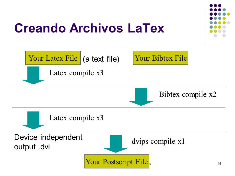 Escuela Profesional de Ingenieria de Sistemas16 Creando Archivos LaTex Your Latex FileYour Bibtex File Latex compile x3 Bibtex compile x2 Latex compil