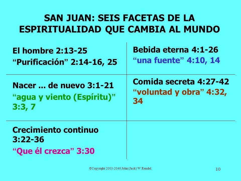 ©Copyright 2003-2046 John (Jack) W Rendel. 10 El hombre 2:13-25 Purificación 2:14-16, 25 Nacer... de nuevo 3:1-21 agua y viento (Espíritu) 3:3, 7 Crec