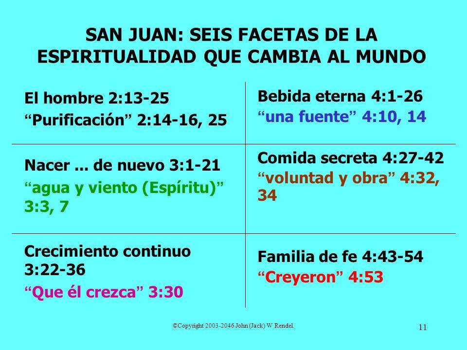 ©Copyright 2003-2046 John (Jack) W Rendel. 11 El hombre 2:13-25 Purificación 2:14-16, 25 Nacer... de nuevo 3:1-21 agua y viento (Espíritu) 3:3, 7 Crec