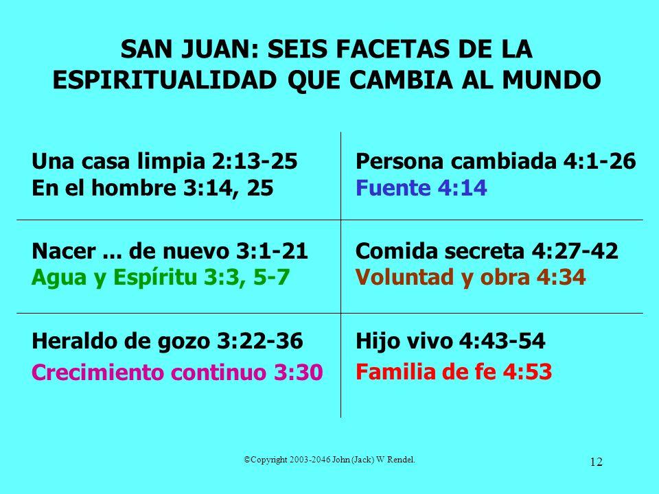 ©Copyright 2003-2046 John (Jack) W Rendel. 12 Una casa limpia 2:13-25 En el hombre 3:14, 25 Nacer... de nuevo 3:1-21 Agua y Espíritu 3:3, 5-7 Heraldo