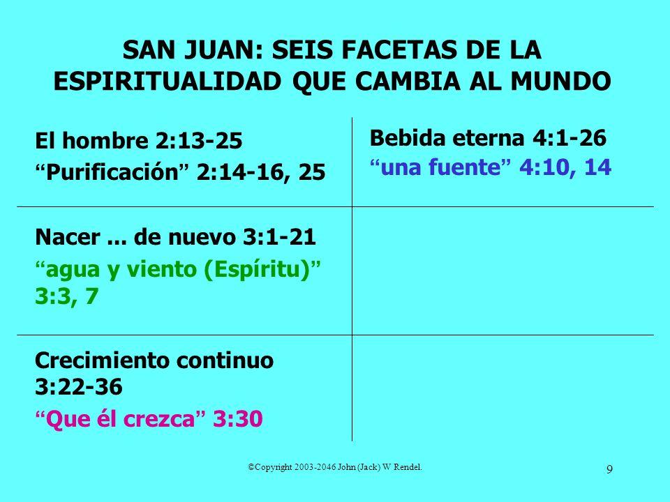 ©Copyright 2003-2046 John (Jack) W Rendel. 9 El hombre 2:13-25 Purificación 2:14-16, 25 Nacer... de nuevo 3:1-21 agua y viento (Espíritu) 3:3, 7 Creci