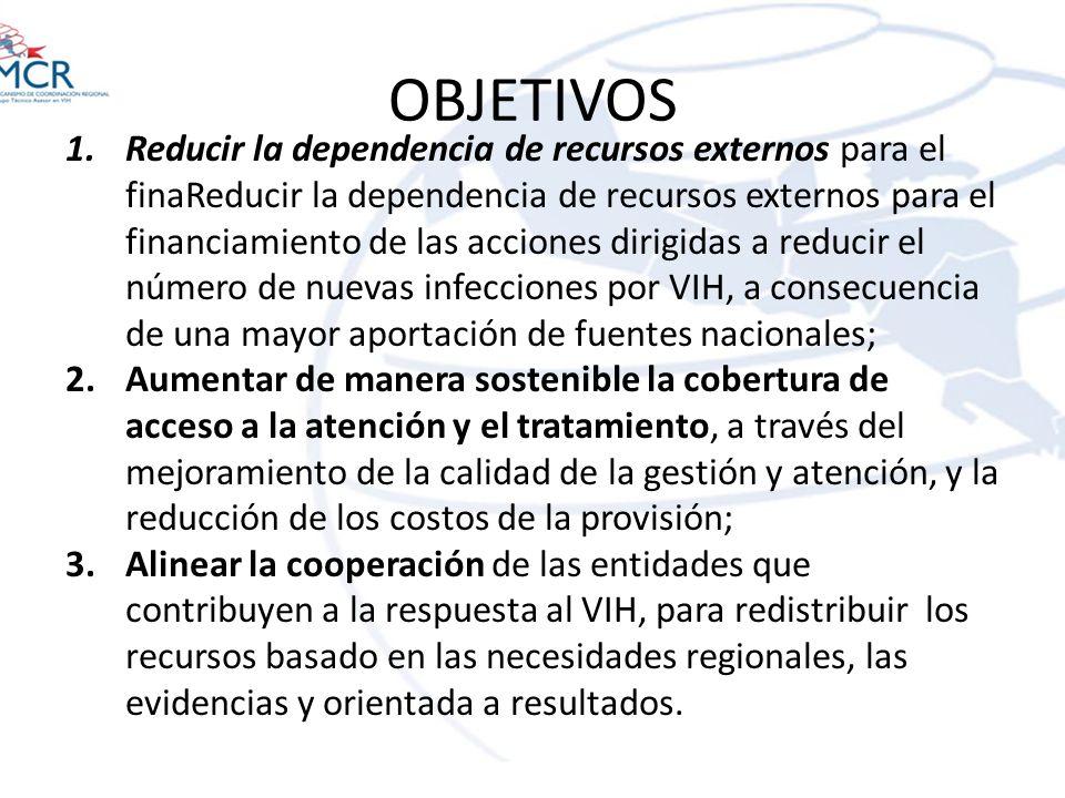 OBJETIVOS 1.Reducir la dependencia de recursos externos para el finaReducir la dependencia de recursos externos para el financiamiento de las acciones