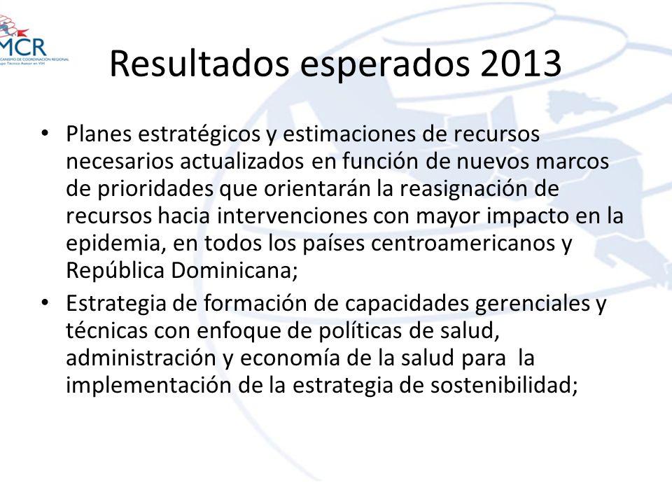 Resultados esperados 2013 Planes estratégicos y estimaciones de recursos necesarios actualizados en función de nuevos marcos de prioridades que orient