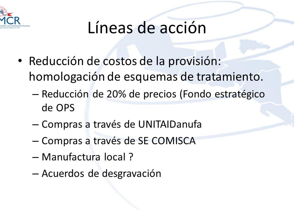 Líneas de acción Reducción de costos de la provisión: homologación de esquemas de tratamiento. – Reducción de 20% de precios (Fondo estratégico de OPS