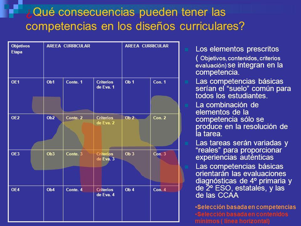 TIPO DE TAREAS: Relaciona con las competencias... nº 1.-Analizar los ingresos/gastos comunes del hogar, reparto 2.-Recoger información/conclusiones de
