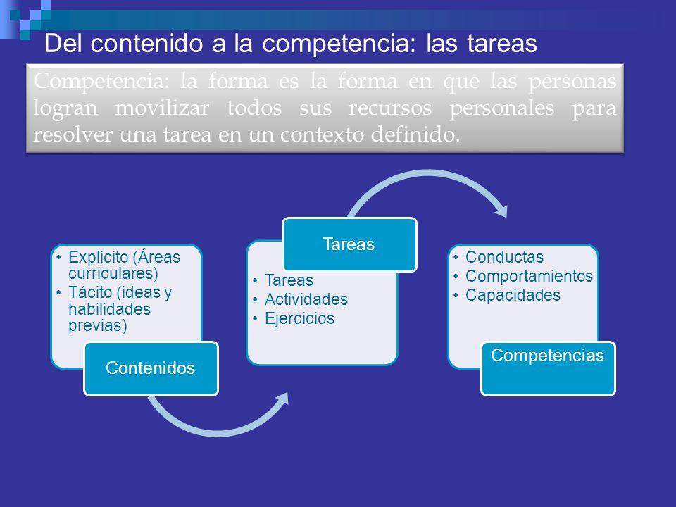 ¿Qué consecuencias pueden tener las competencias en los diseños curriculares? Los elementos prescritos ( Objetivos, contenidos, criterios evaluación)
