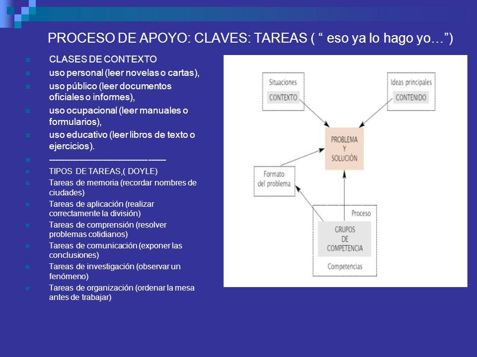 Nivel 1: Integración de competencias y áreas curriculares Nivel 2: Integración de tareas, actividades y ejercicios Nivel 3: Integración de metodología