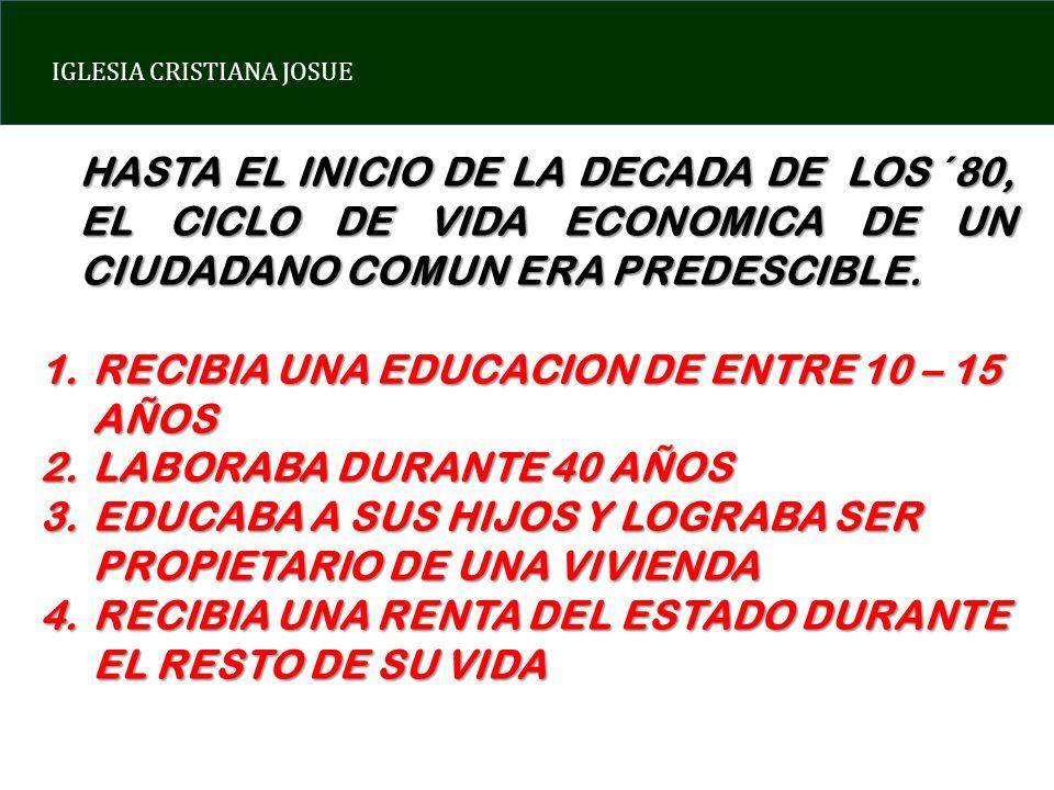 IGLESIA CRISTIANA JOSUE HASTA EL INICIO DE LA DECADA DE LOS ´80, EL CICLO DE VIDA ECONOMICA DE UN CIUDADANO COMUN ERA PREDESCIBLE. 1.RECIBIA UNA EDUCA