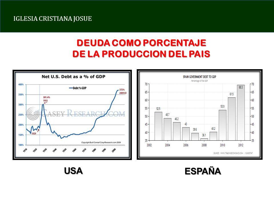 IGLESIA CRISTIANA JOSUE DEUDA COMO PORCENTAJE DE LA PRODUCCION DEL PAIS USA ESPAÑA