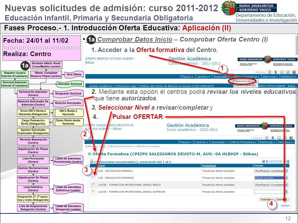 12 1a) Comprobar Datos Inicio – Comprobar Oferta Centro (I) 1. Acceder a la Oferta formativa del Centro, 2. Mediante esta opción el centros podrá revi