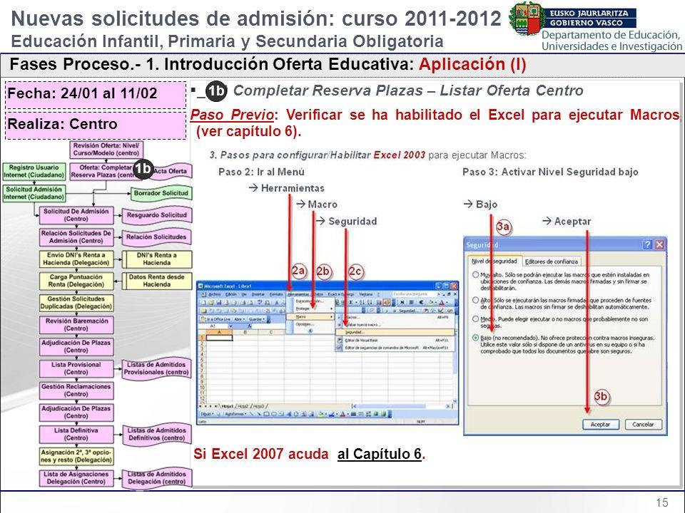 15 1b) Completar Reserva Plazas – Listar Oferta Centro Paso Previo: Verificar se ha habilitado el Excel para ejecutar Macros (ver capítulo 6). Si Exce
