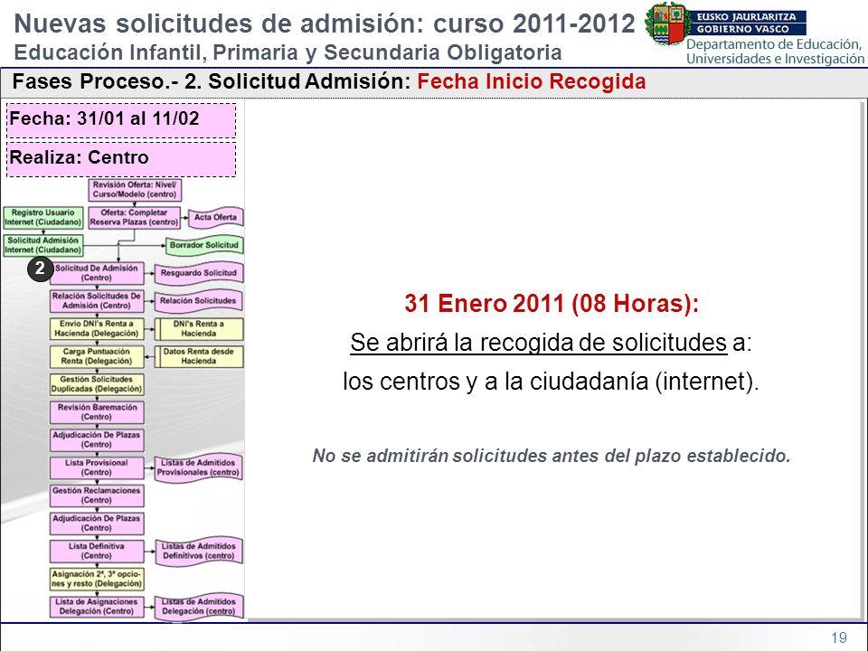 19 31 Enero 2011 (08 Horas): Se abrirá la recogida de solicitudes a: los centros y a la ciudadanía (internet). No se admitirán solicitudes antes del p