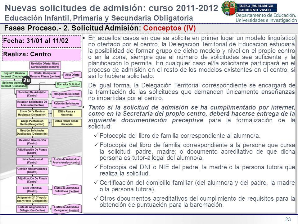 23 En aquellos casos en que se solicite en primer lugar un modelo lingüístico no ofertado por el centro, la Delegación Territorial de Educación estudi
