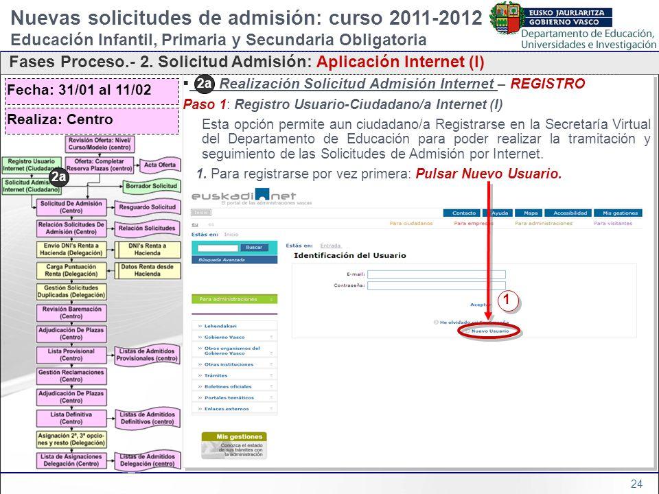 24 2a) Realización Solicitud Admisión Internet – REGISTRO Paso 1: Registro Usuario-Ciudadano/a Internet (I) Esta opción permite aun ciudadano/a Regist