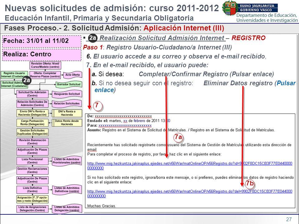27 2a) Realización Solicitud Admisión Internet – REGISTRO Paso 1: Registro Usuario-Ciudadano/a Internet (III) 6. El usuario accede a su correo y obser