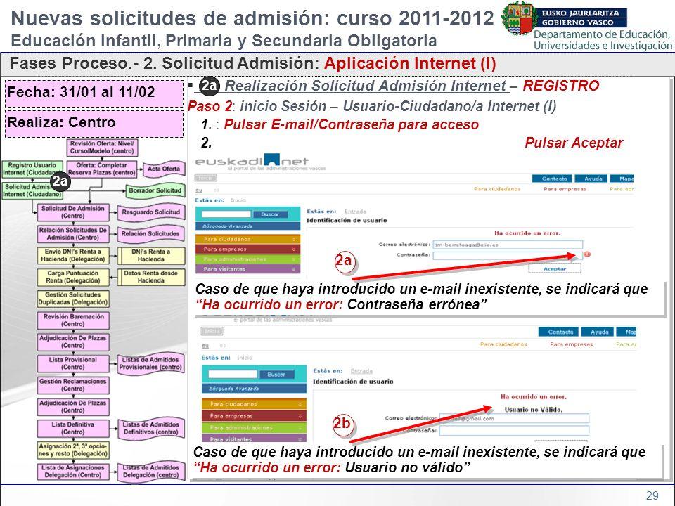 29 2a) Realización Solicitud Admisión Internet – REGISTRO Paso 2: inicio Sesión – Usuario-Ciudadano/a Internet (I) 1. : Pulsar E-mail/Contraseña para