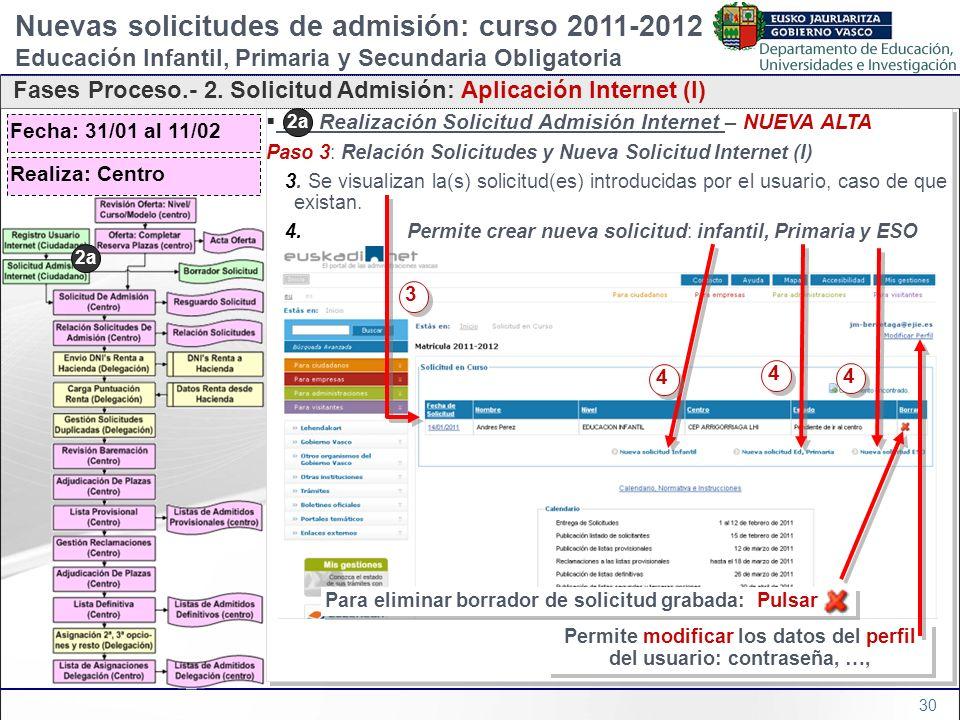 30 2a) Realización Solicitud Admisión Internet – NUEVA ALTA Paso 3: Relación Solicitudes y Nueva Solicitud Internet (I) 3. Se visualizan la(s) solicit