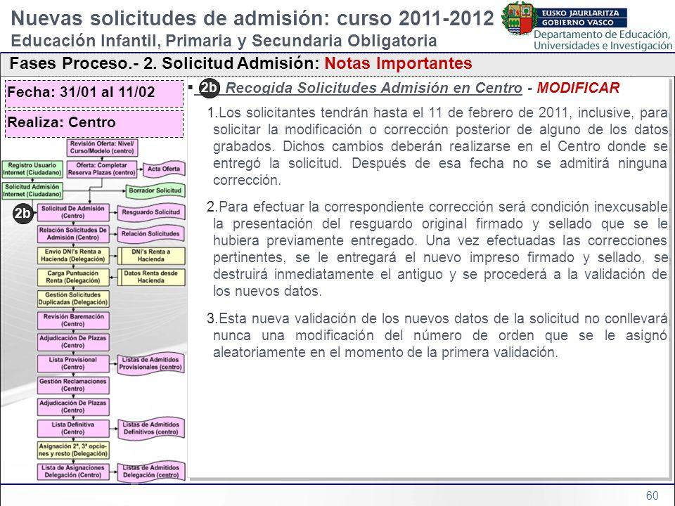 60 2b) Recogida Solicitudes Admisión en Centro - MODIFICAR 1.Los solicitantes tendrán hasta el 11 de febrero de 2011, inclusive, para solicitar la mod