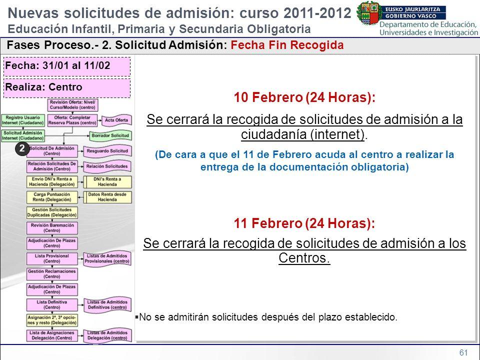 61 10 Febrero (24 Horas): Se cerrará la recogida de solicitudes de admisión a la ciudadanía (internet). (De cara a que el 11 de Febrero acuda al centr