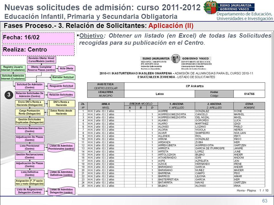 63 Objetivo: Obtener un listado (en Excel) de todas las Solicitudes recogidas para su publicación en el Centro. Fases Proceso.- 3. Relación de Solicit