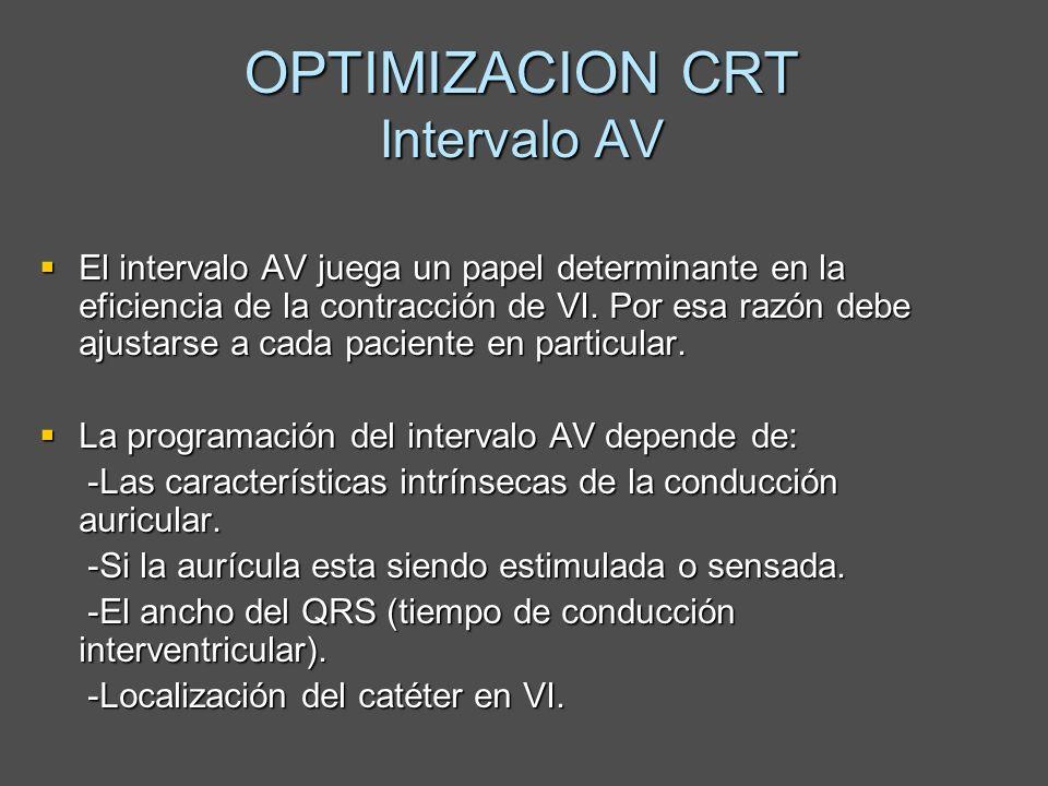 OPTIMIZACION CRT Intervalo AV El intervalo AV juega un papel determinante en la eficiencia de la contracción de VI. Por esa razón debe ajustarse a cad