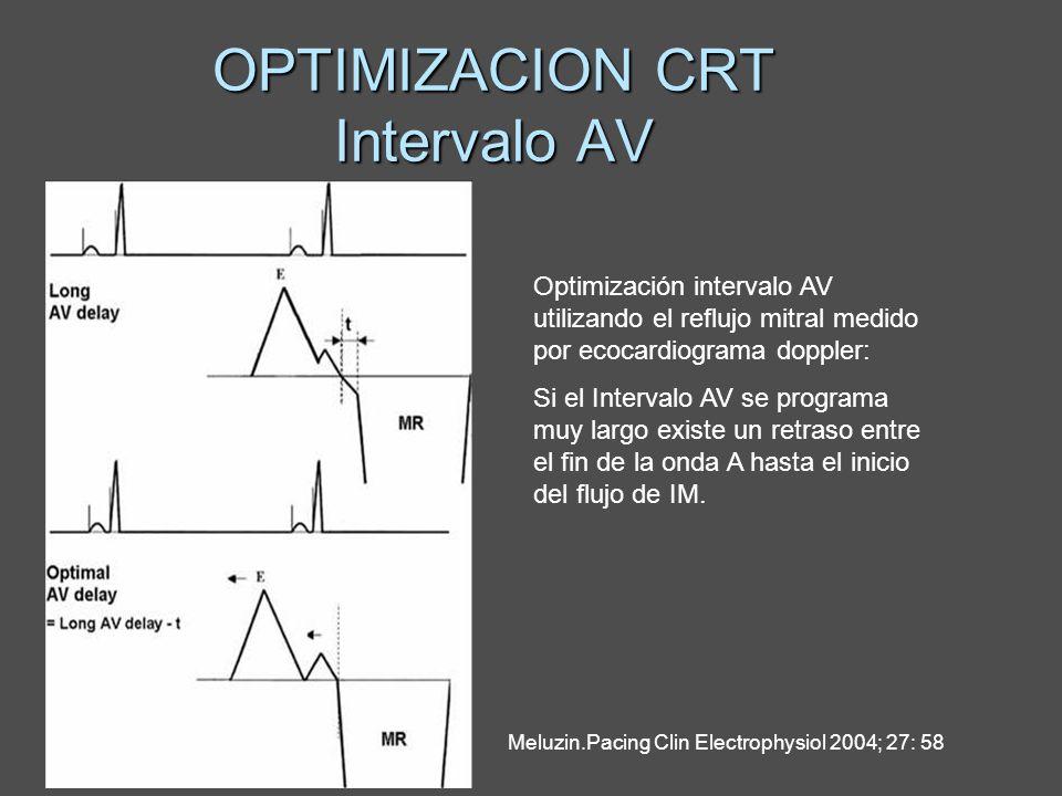 OPTIMIZACION CRT Intervalo AV Meluzin.Pacing Clin Electrophysiol 2004; 27: 58 Optimización intervalo AV utilizando el reflujo mitral medido por ecocar