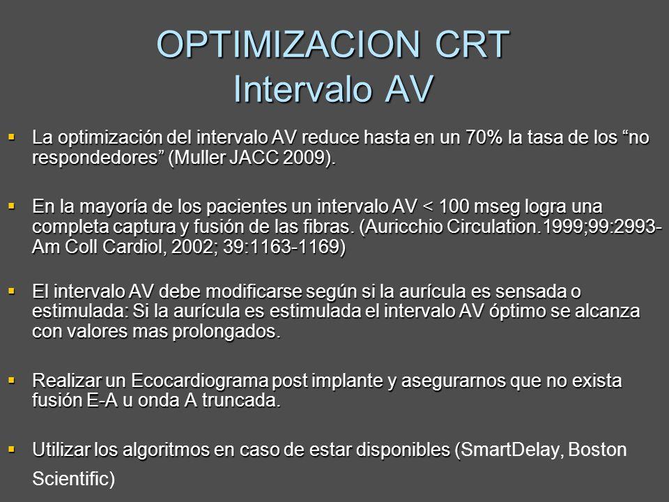 La optimización del intervalo AV reduce hasta en un 70% la tasa de los no respondedores (Muller JACC 2009). La optimización del intervalo AV reduce ha
