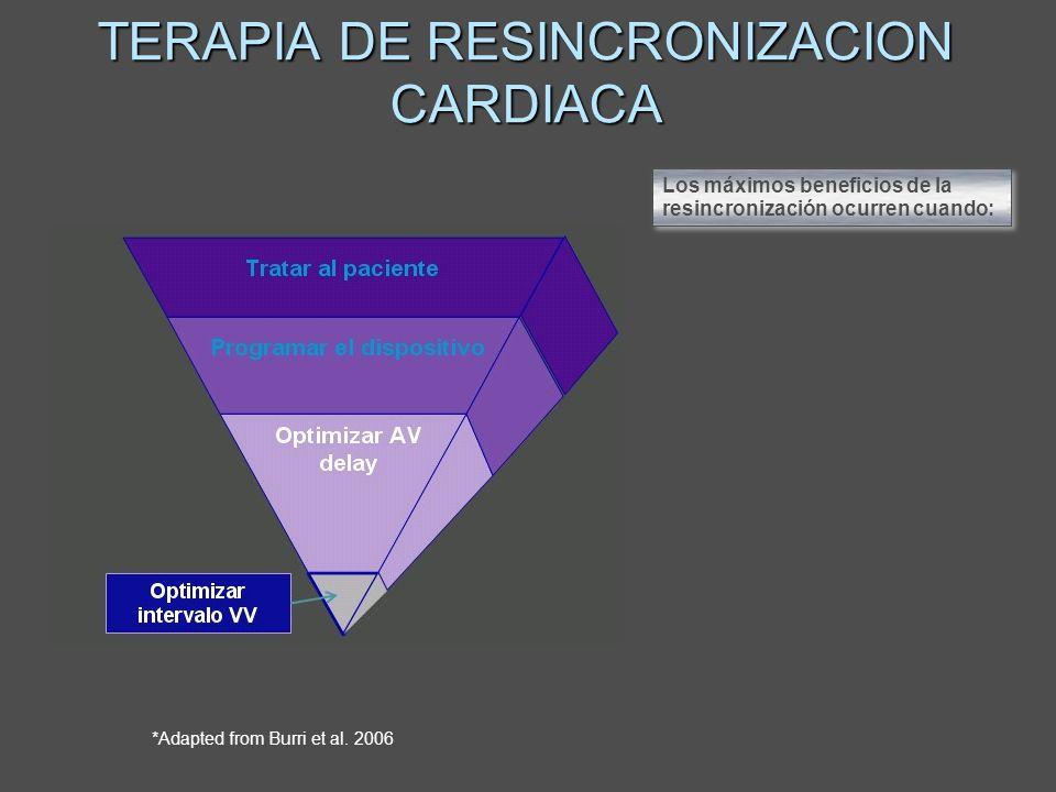 TERAPIA DE RESINCRONIZACION CARDIACA *Adapted from Burri et al. 2006 Los máximos beneficios de la resincronización ocurren cuando: