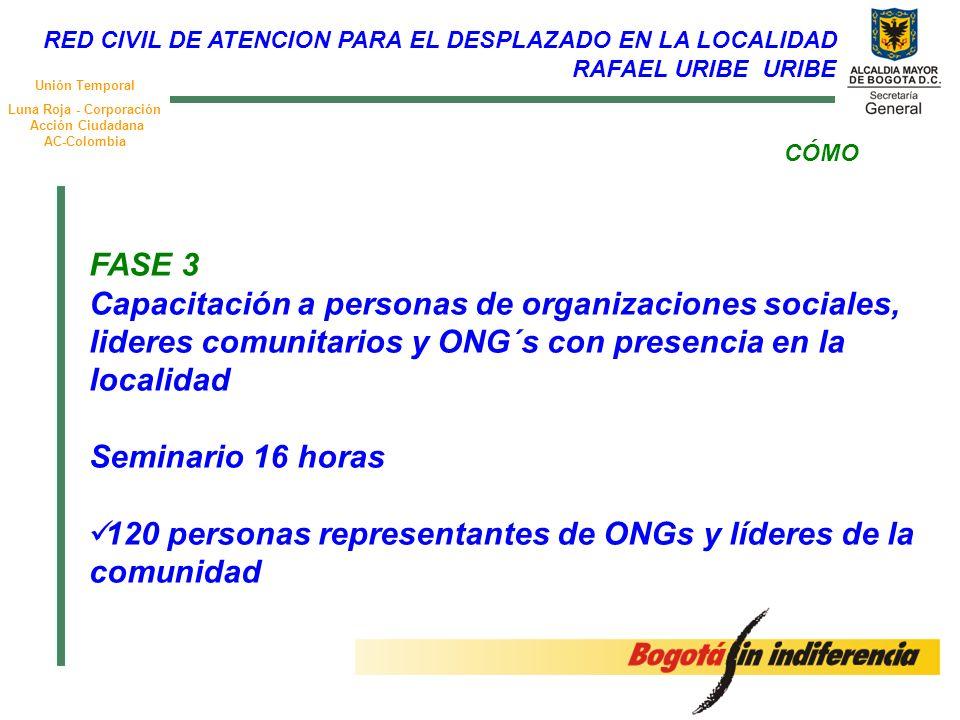 Unión Temporal Luna Roja - Corporación Acción Ciudadana AC-Colombia CÓMO FASE 3 Capacitación a personas de organizaciones sociales, lideres comunitari
